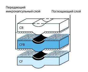 Электрослесарь по ремонту электрооборудования электростанций 3-го разряда.